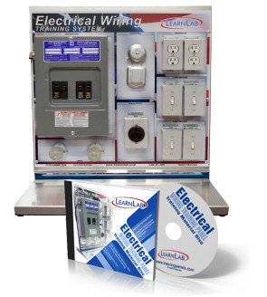 Marvelous Electrical Wiring Training System Wiring Digital Resources Funapmognl